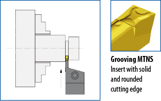 Grooving Tools | Turning Tools | Parting Tools | SAMTEC
